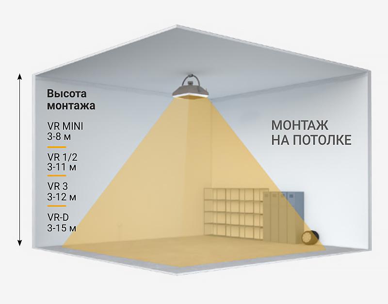 Монтаж тепловентиляторов VOLCANO на потолке